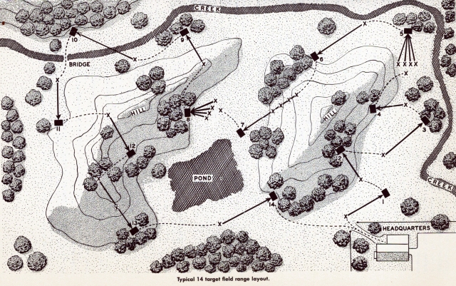 "Typical 14 Target Field Range Layout, as found in ""Professional and Amateur Archery Tournament and Hunting Instructions and Encyclopedia"" by George Leonard Herter and Russell Hofmeister, 1963, Herter's Inc. Waseca, Minnesota."